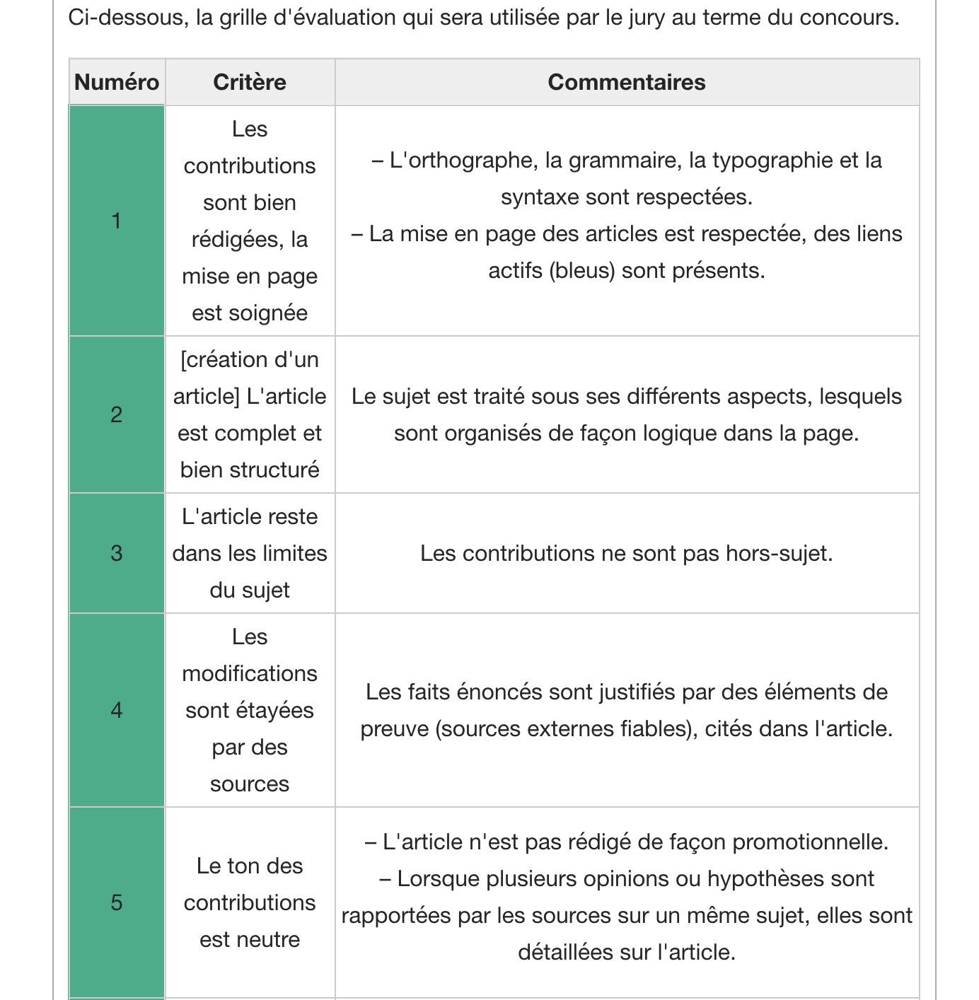 Grille d'évaluation du Wikiconcours (1)