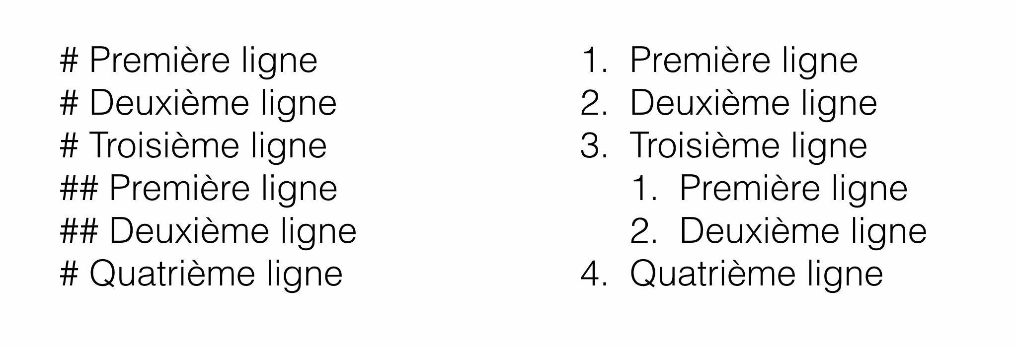 Liste à puces créée avec des dièses